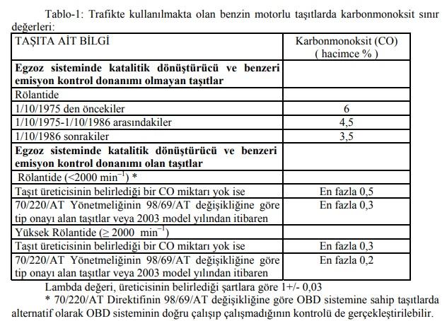 Egzoz emisyon değerleri