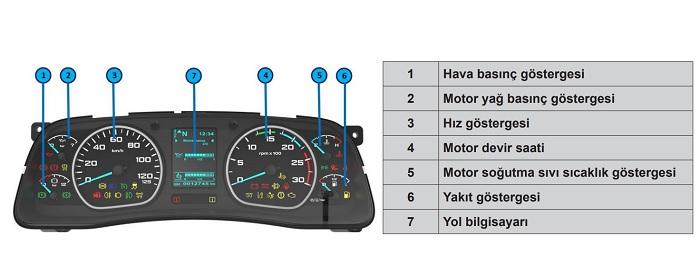Ford Cargo kamyon arıza işaretleri